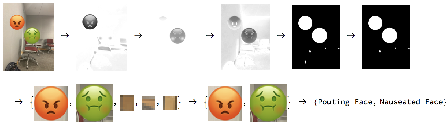 example of face emojis with different colors