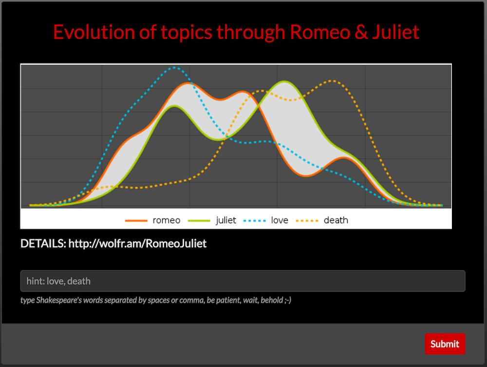 kaurØv lØg evolution of topics in romeo juliet enter image description here
