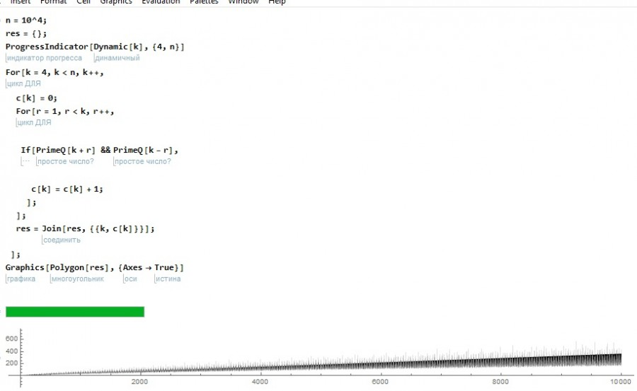 dependence of K on the count of R