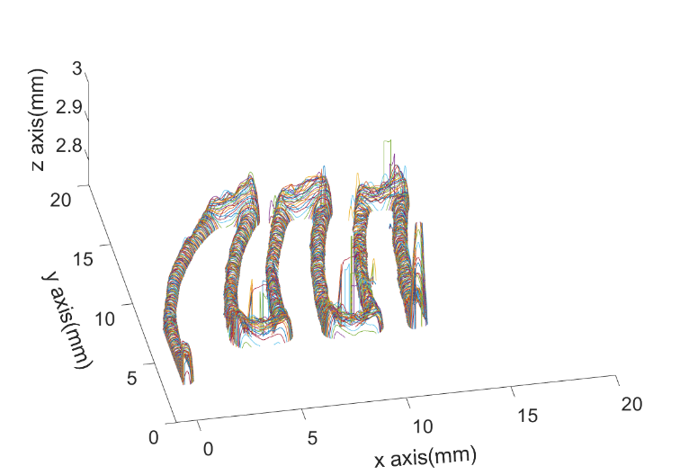 Find centerline and width of a 2D or 3D data point cloud
