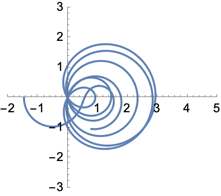Trace of zeta(1/2+t I) as t varies