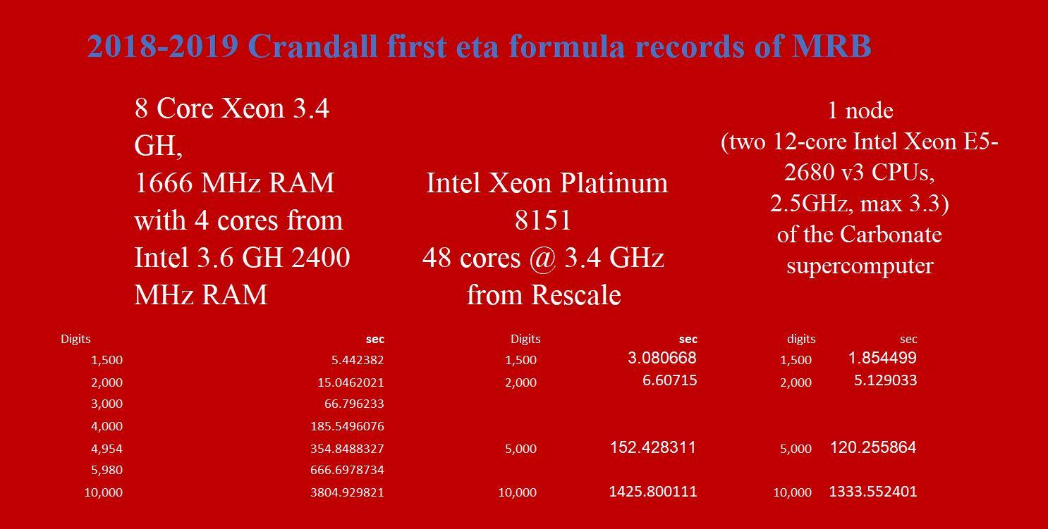 eta records 12 31 18