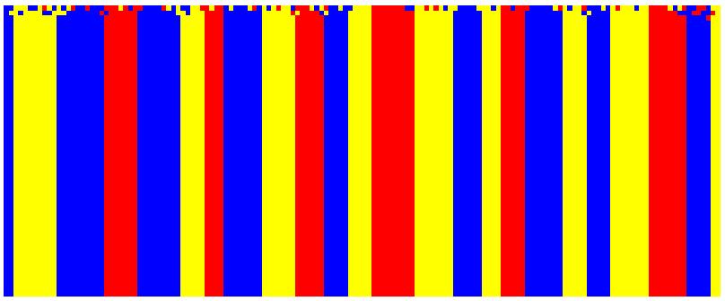 3-colored cellular automaton with the Maj7 rule