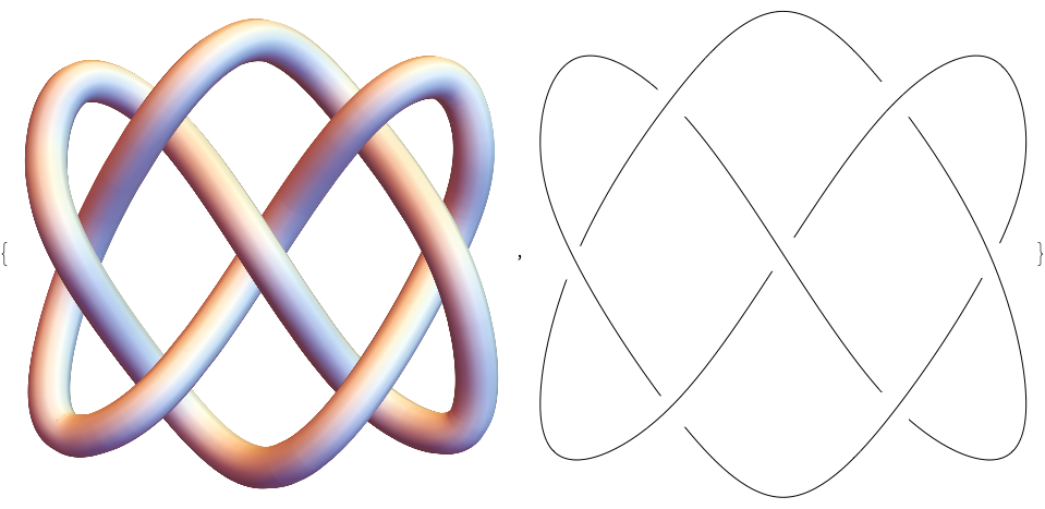 Standard Mathematica views of the 7_4 knot