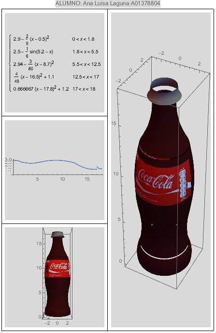 Coke bottles from piecewise-defined functions - Online Technical