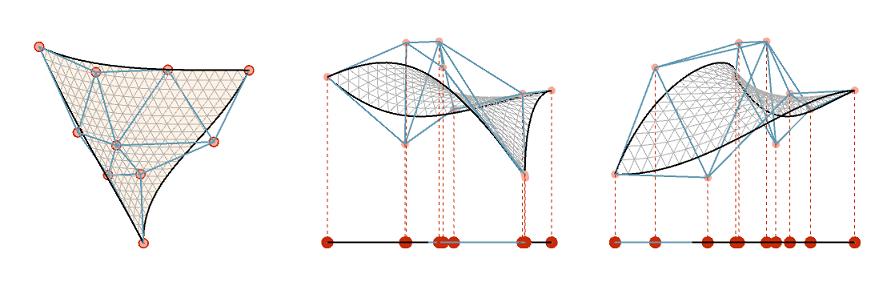 Bezier Triangle