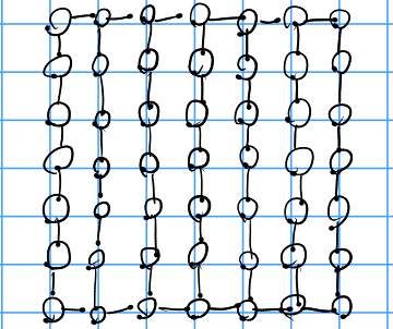 An 7 by 7 square of 49 nodes the upper and lower nodes are connected vertically all nodes are connected the their upper or lower neighbor if they have any