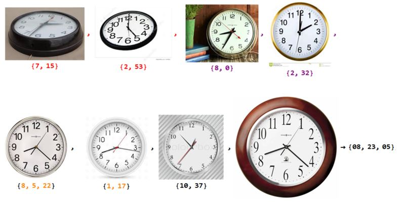 WSS16] Reading time from pictures of analogue clocks - Online