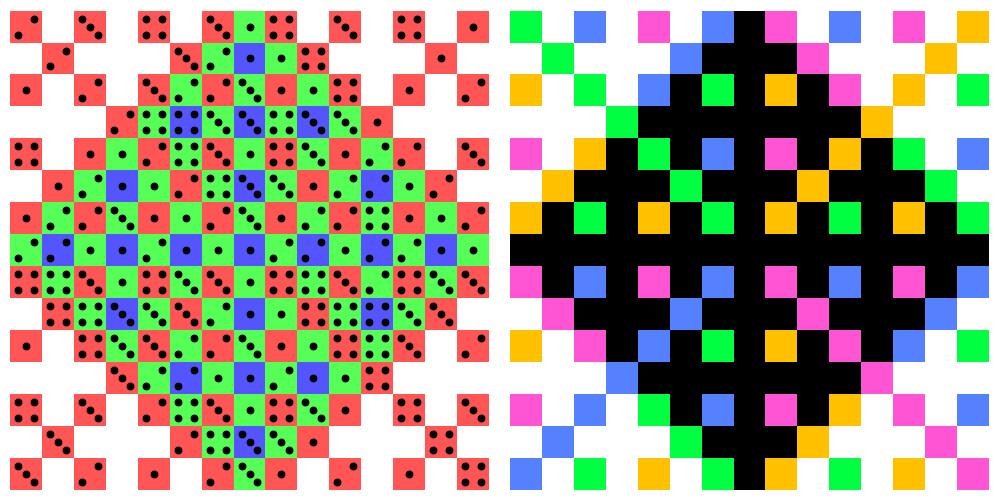 RGB monomino pattern