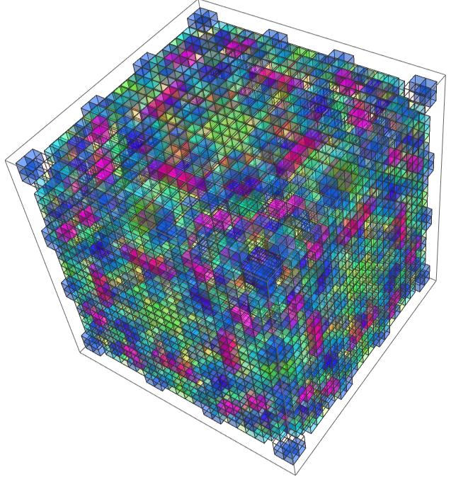 4D CA Visualization