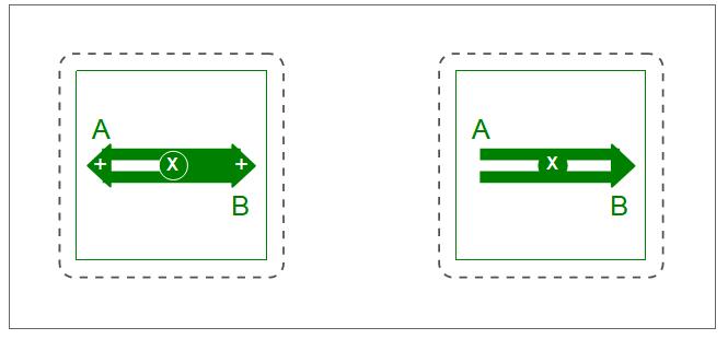 DiagramView