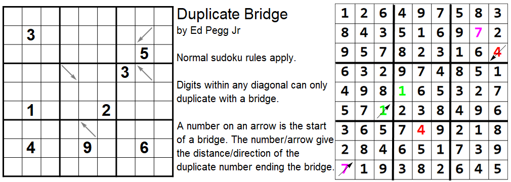 Original Duplicate Bridge
