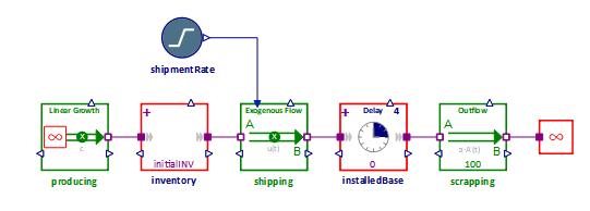 Example2_Original