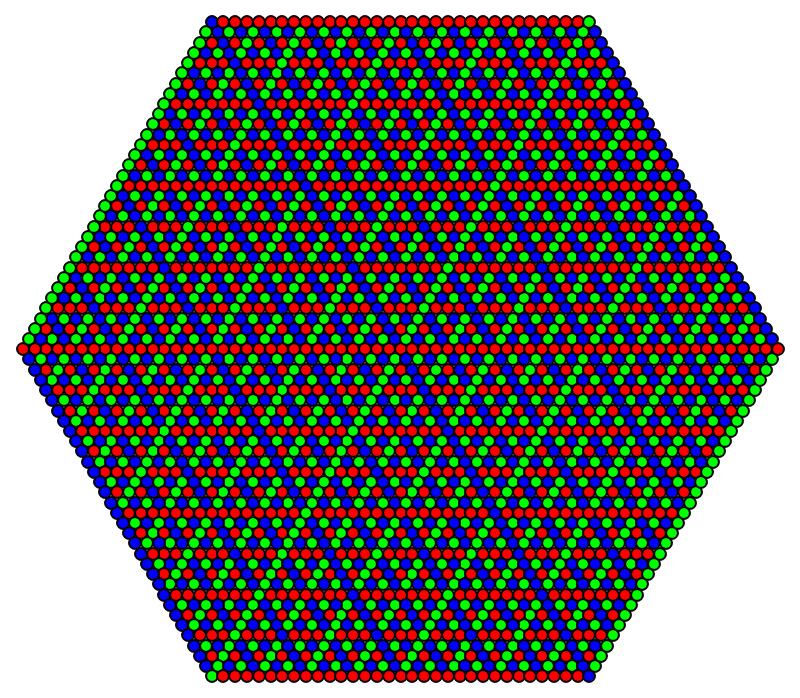 static color
