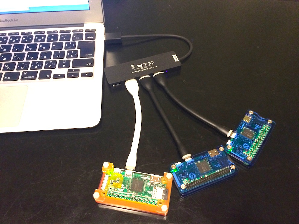 Parallel Mathematica Environment on the RaspberryPi using OOP