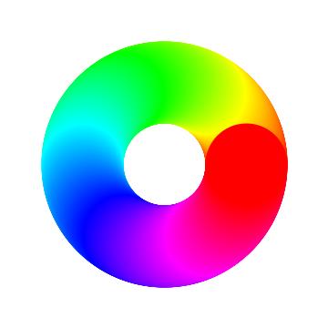 Graphics Hue Color Chart