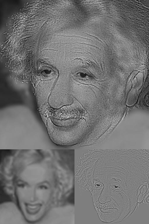 Einstein - Marilyn Monroe