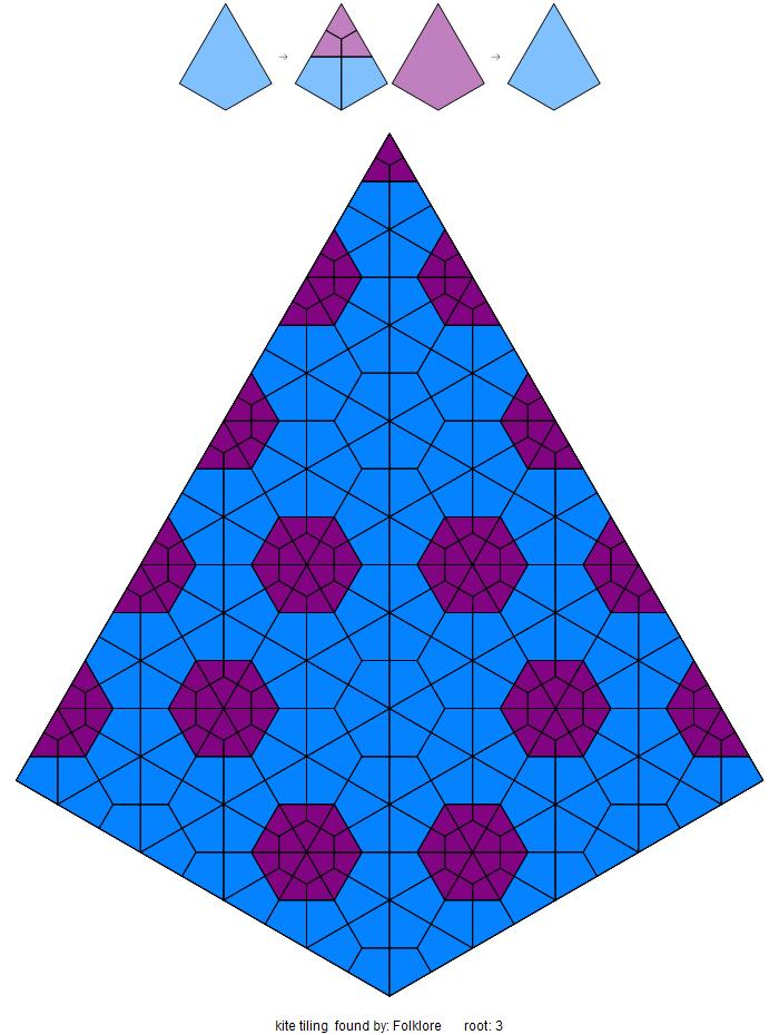 kite tiling