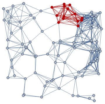 A friendly neighborhood of vertices.