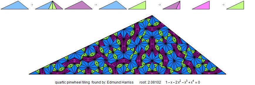 Quartic Pinwheel tiling