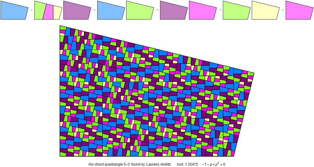 Rho Quad tiling
