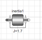Inertia with parameter