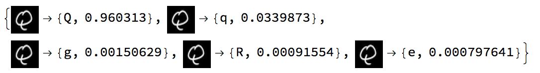 Detect Q