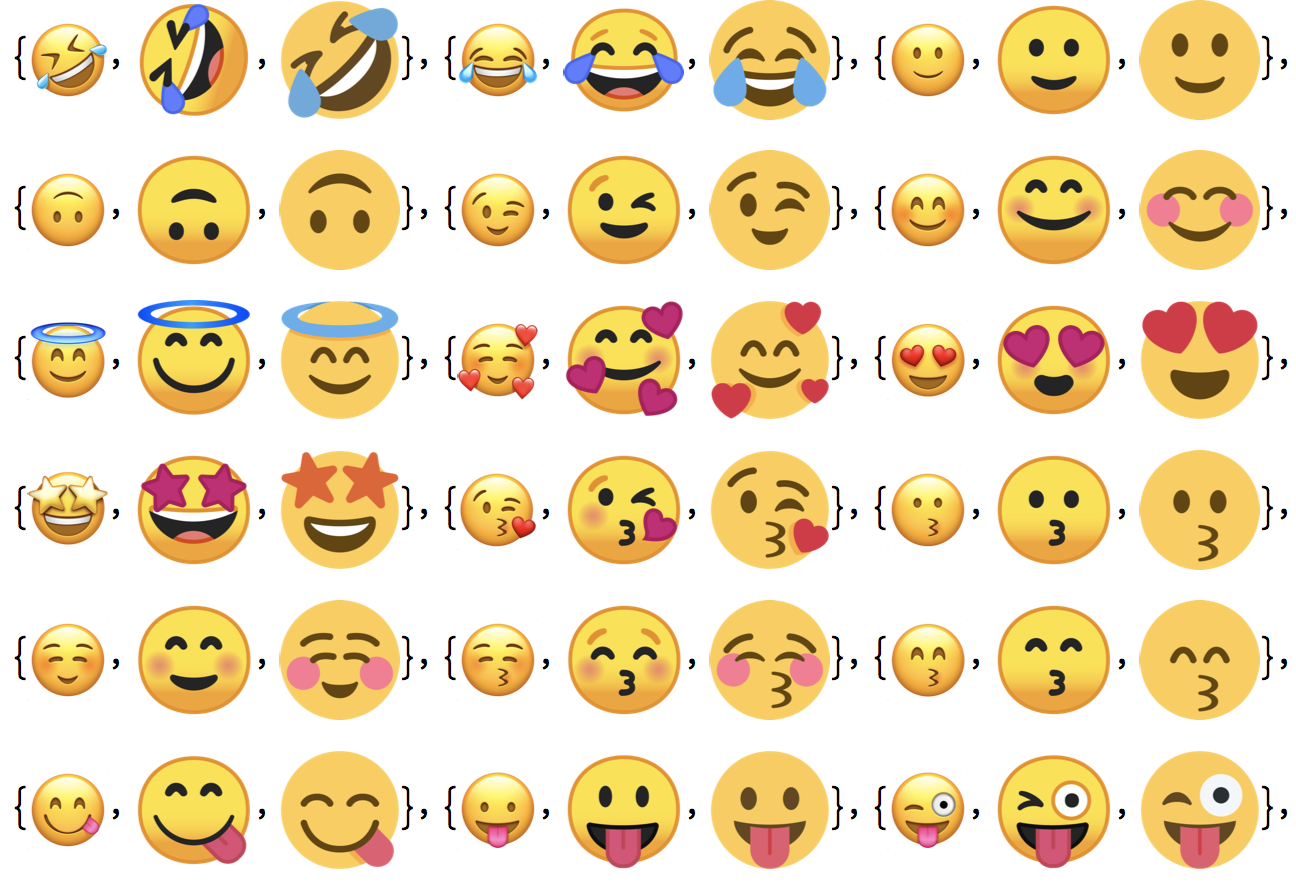 part of the dataset:faceEmojiLists