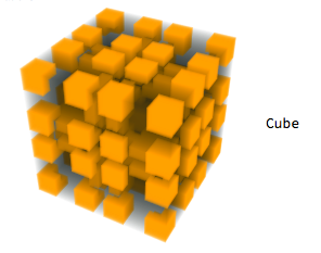 Cube with classification