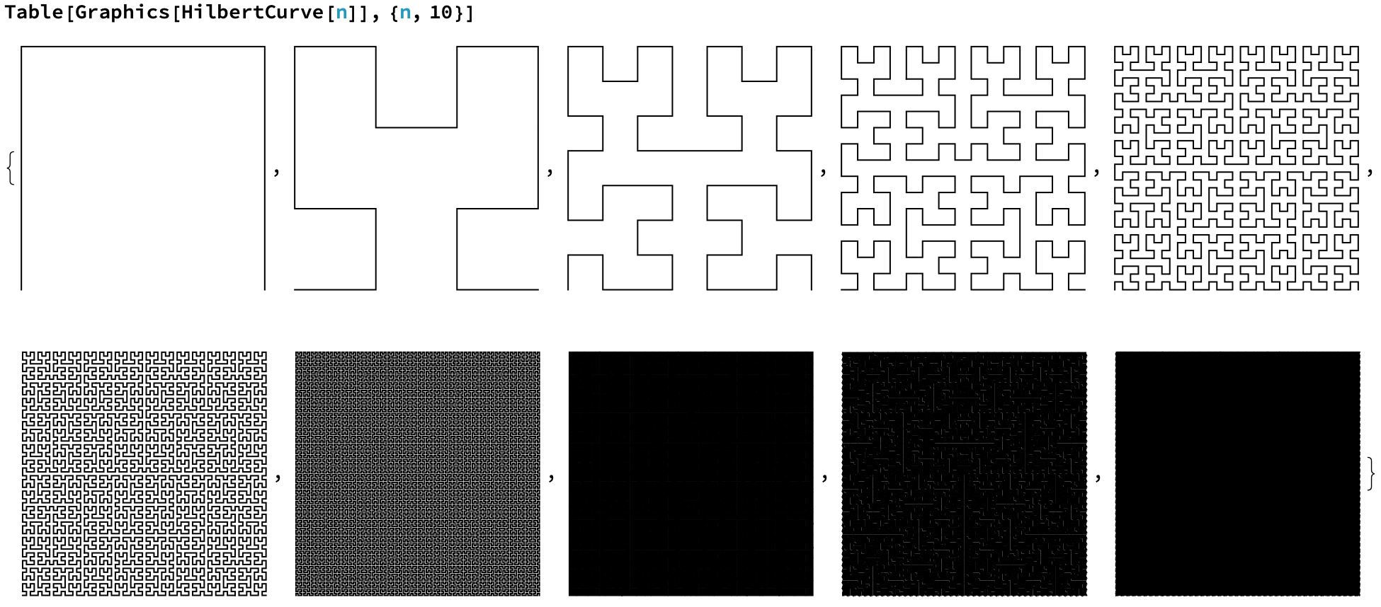 Pseudo-Hilbert Curves from Order 1 to 10