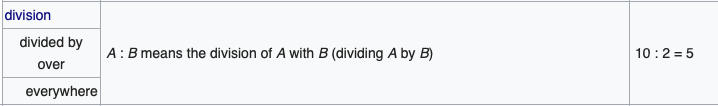 Definition of : symbol on Wikipedia