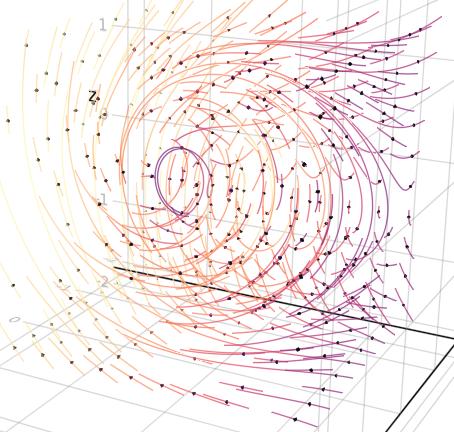 Grassmann vector field visualization