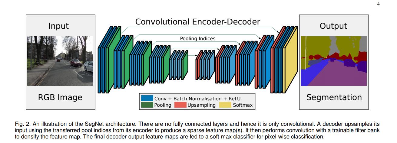 Semantic Image Segmentation Neural Network in Wolfram