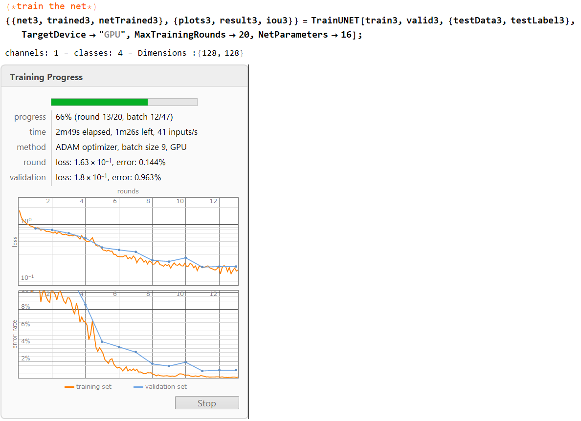 UNET: neural network for 2D & 3D image segmentation w/ medical