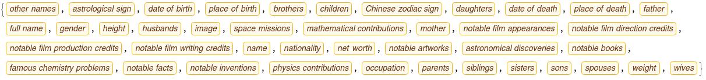 Entity Properties