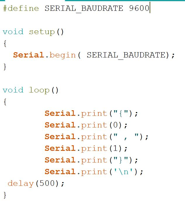 Dynamic List Plot of Serial Input in Mathematica via Arduino Serial