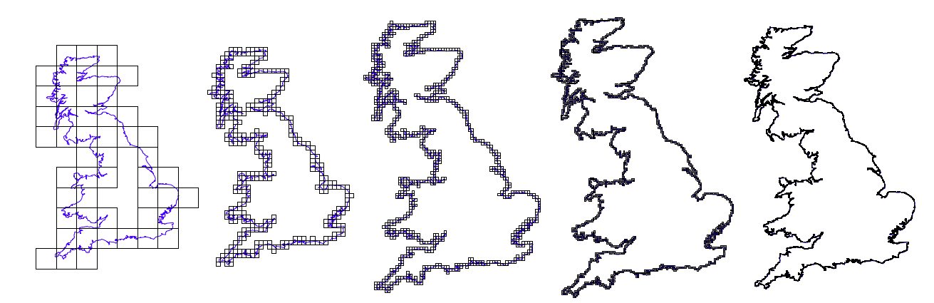 I used a box-counting method to measure fractal dimensions of coastlines.