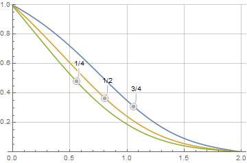 Figure 20.1-1 Simulated