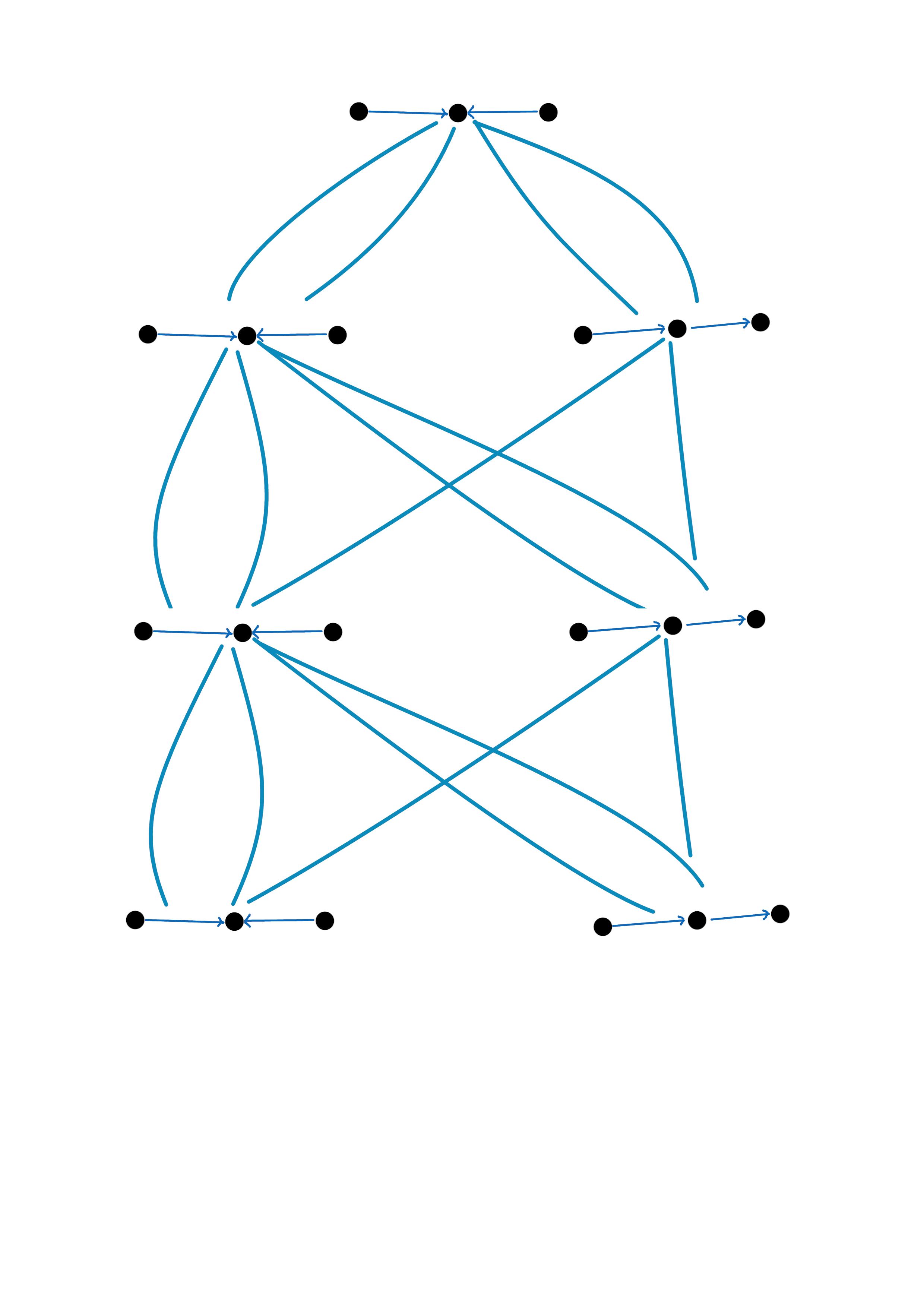 multiway evolution graph