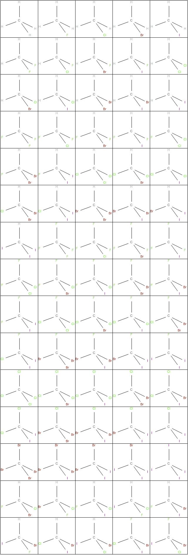 halomethanes