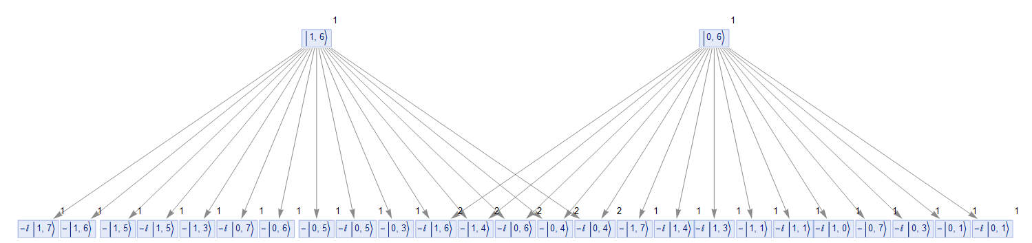 Shor's Algorithm in Multiway Systems