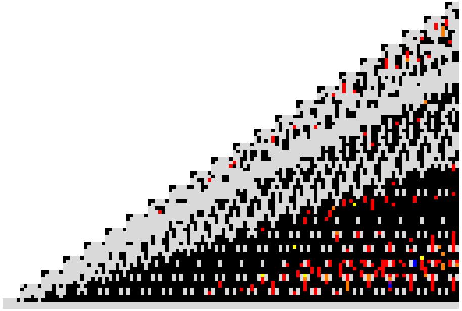 instant sparseness diagram