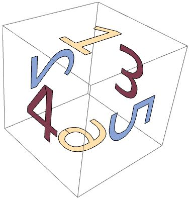 labeled cube