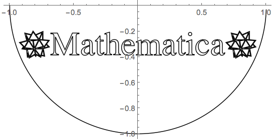 Mathematica in view disk