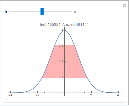 Manipulate for normal distribution