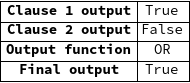 output function