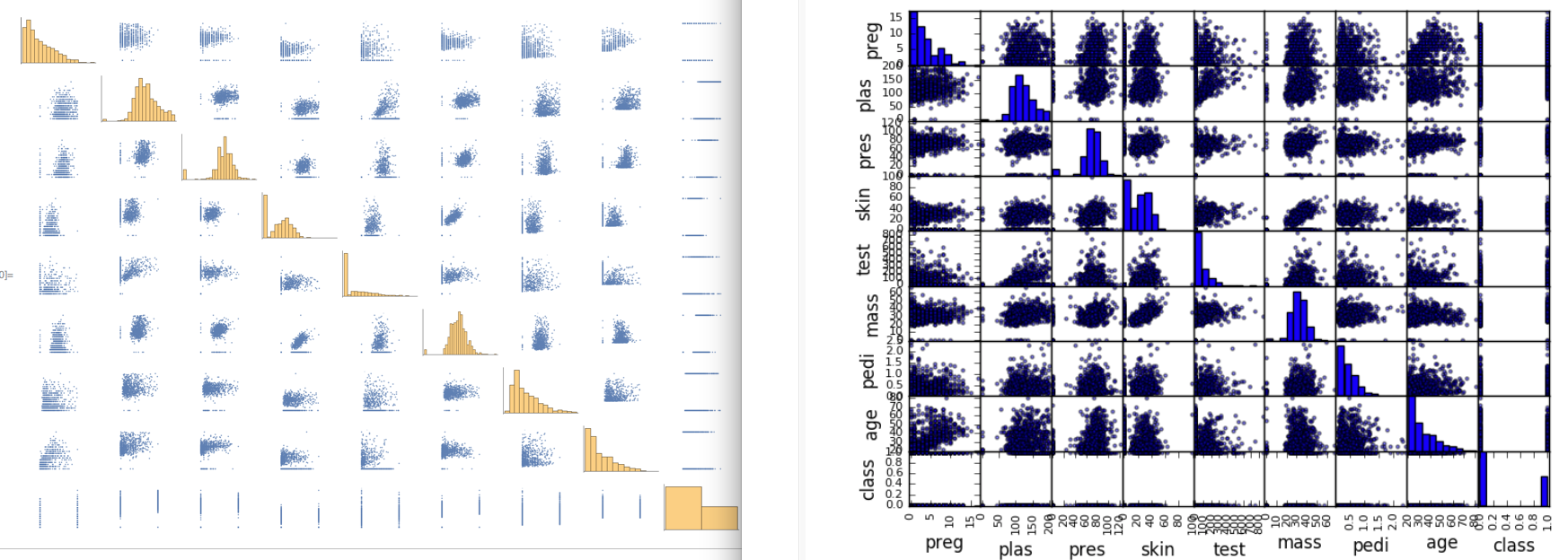 Visualize Machine Learning Data: From Python to Wolfram