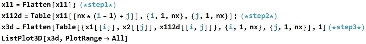 3D plot of a column vector in mathematica