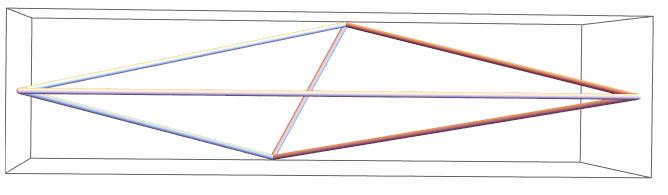 seventh tetrahedron