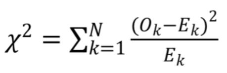 Chi^2 Equation